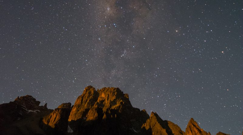 Mount Kenya, northern side by night, stars